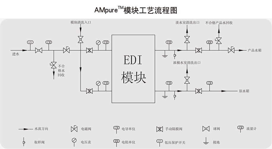 电路 电路图 电子 户型 户型图 平面图 原理图 915_501